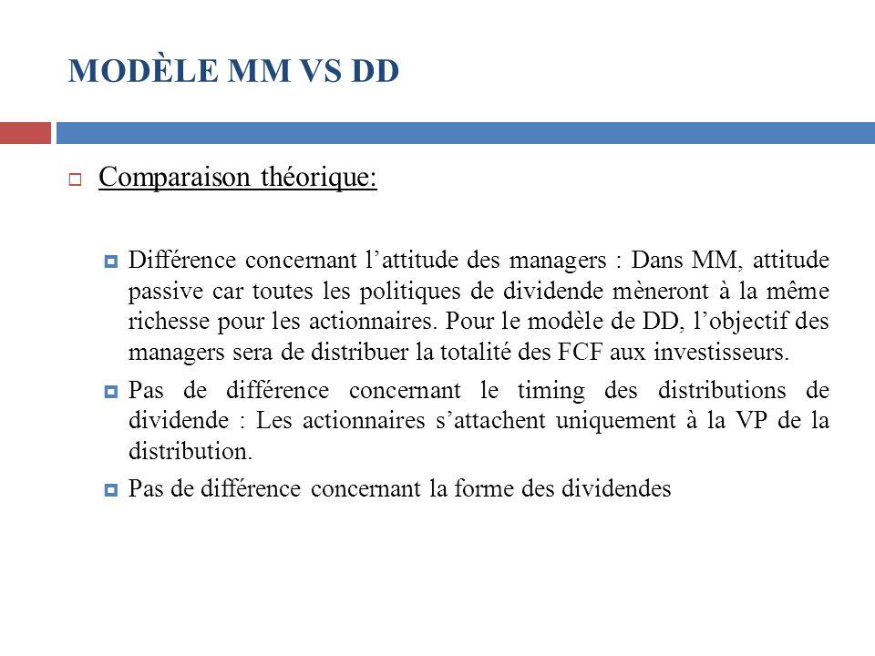Comparaison théorique: Différence concernant lattitude des managers : Dans MM, attitude passive car toutes les politiques de dividende mèneront à la m