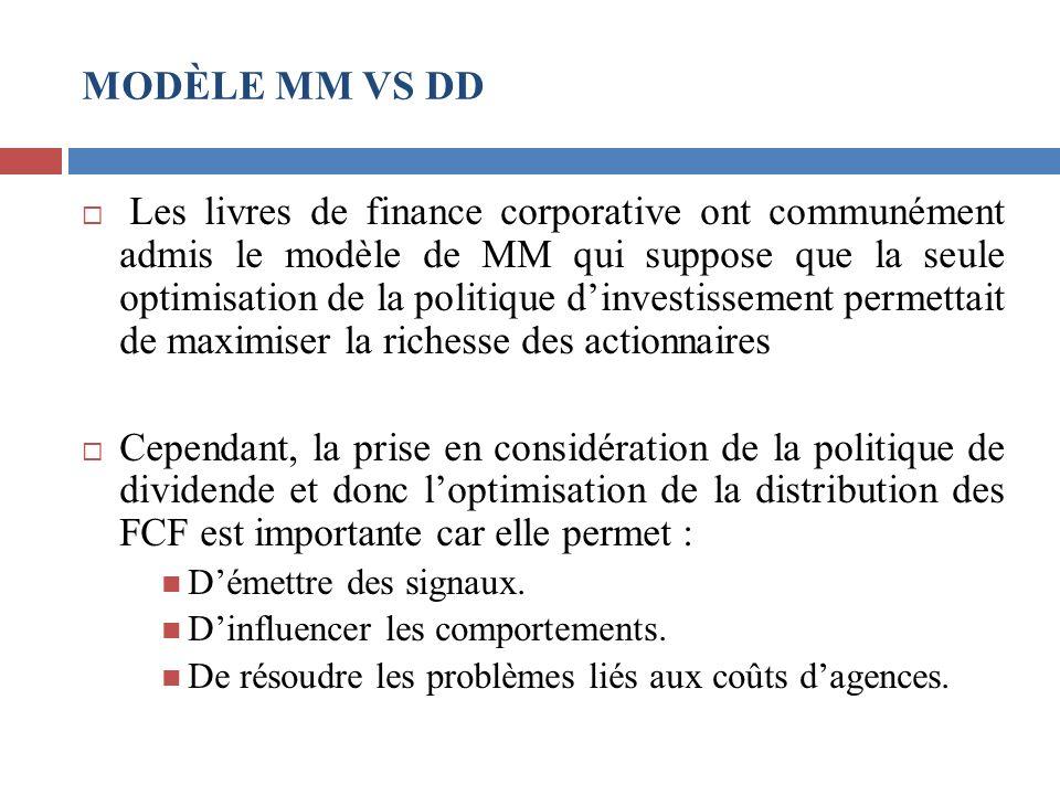 Les livres de finance corporative ont communément admis le modèle de MM qui suppose que la seule optimisation de la politique dinvestissement permetta