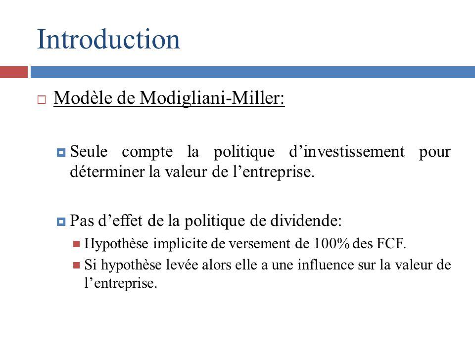 Introduction Modèle de Modigliani-Miller: Seule compte la politique dinvestissement pour déterminer la valeur de lentreprise. Pas deffet de la politiq
