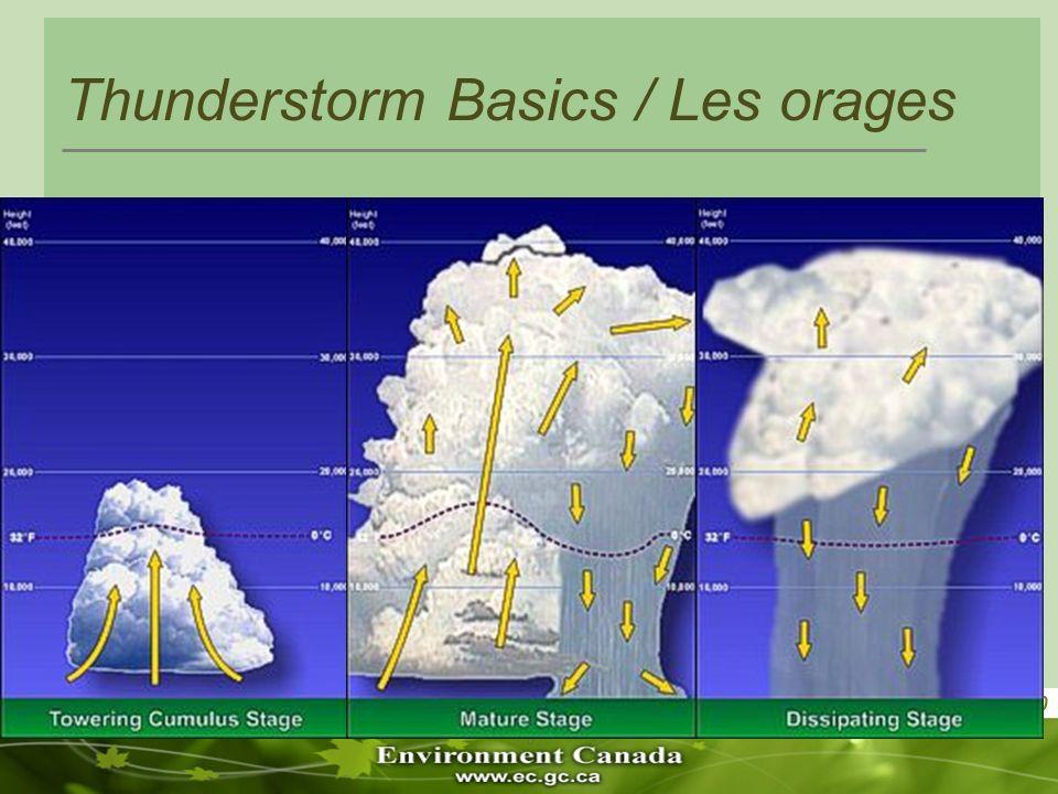 10 Thunderstorm Basics / Les orages