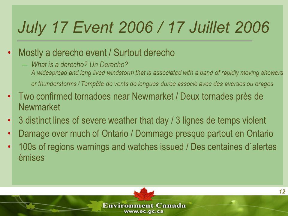 12 July 17 Event 2006 / 17 Juillet 2006 Mostly a derecho event / Surtout derecho – What is a derecho? Un Derecho? A widespread and long lived windstor