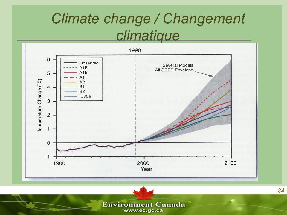 34 Climate change / Changement climatique