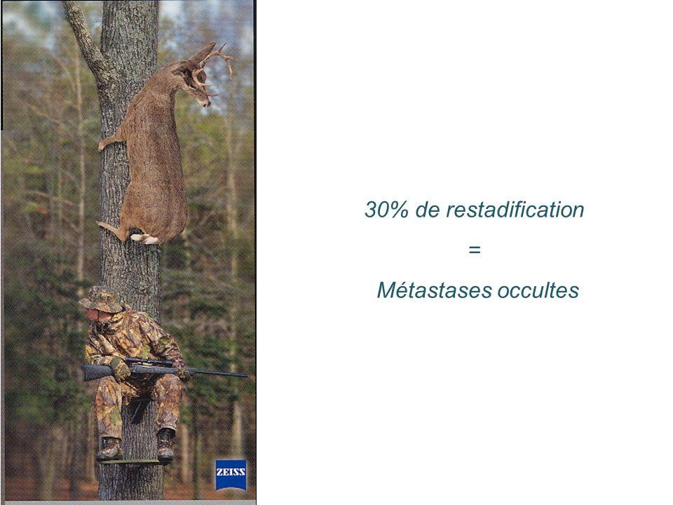 30% de restadification = Métastases occultes
