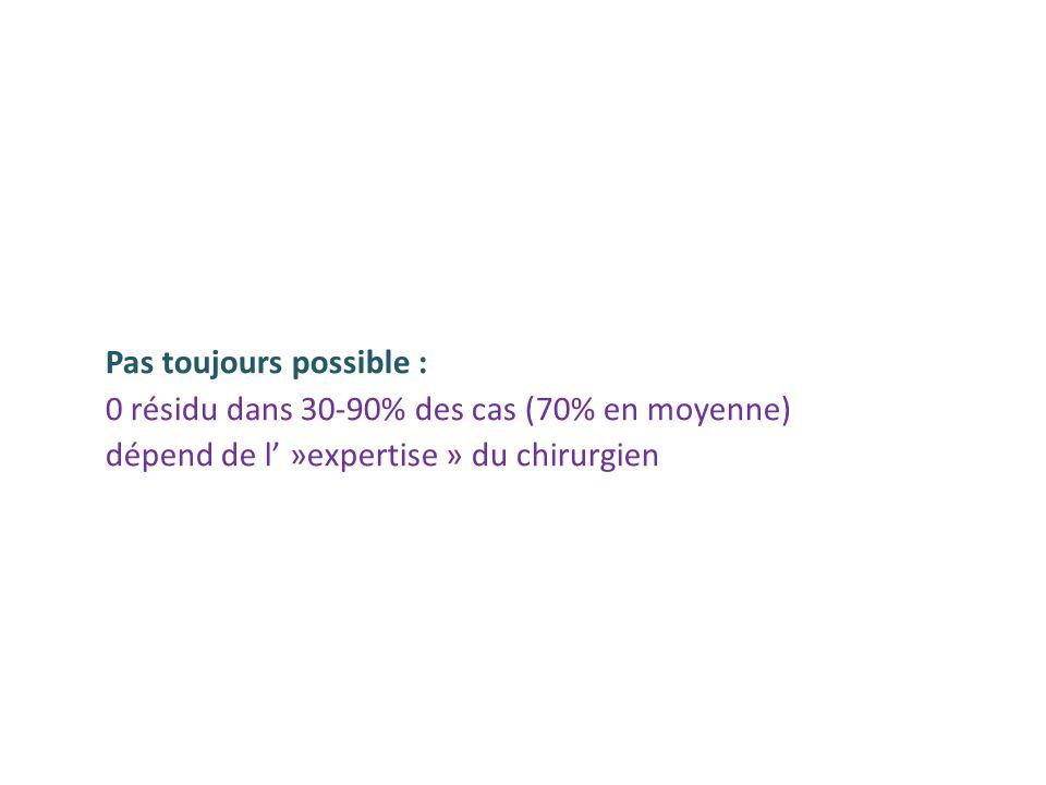 Pas toujours possible : 0 résidu dans 30-90% des cas (70% en moyenne) dépend de l »expertise » du chirurgien