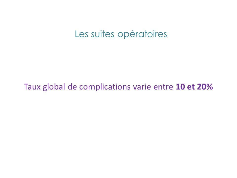Les suites opératoires Taux global de complications varie entre 10 et 20%