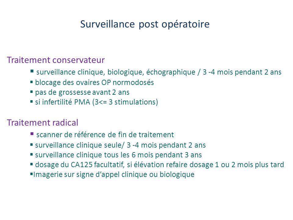 Surveillance post opératoire Traitement conservateur surveillance clinique, biologique, échographique / 3 -4 mois pendant 2 ans blocage des ovaires OP