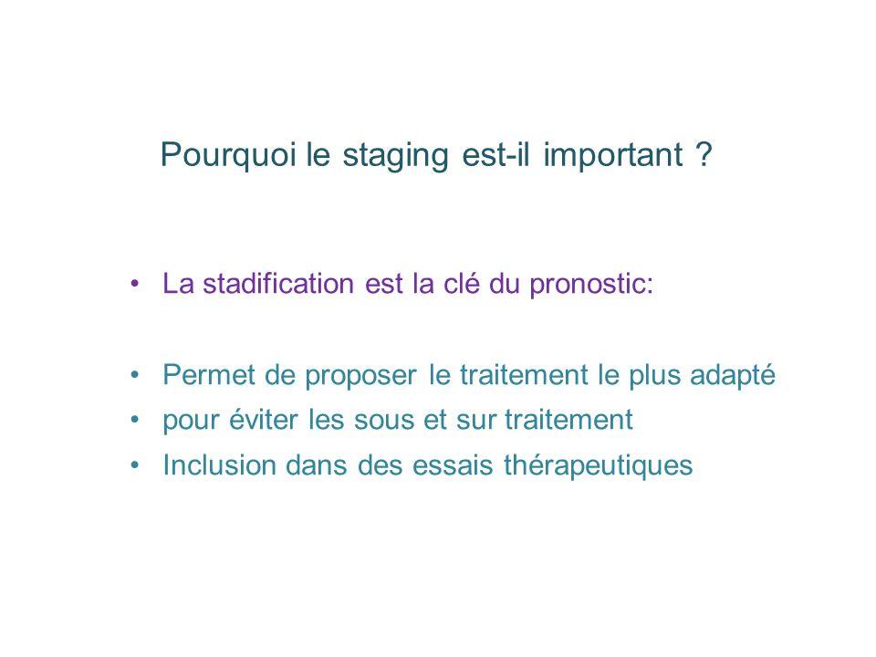 La stadification est la clé du pronostic: Permet de proposer le traitement le plus adapté pour éviter les sous et sur traitement Inclusion dans des es