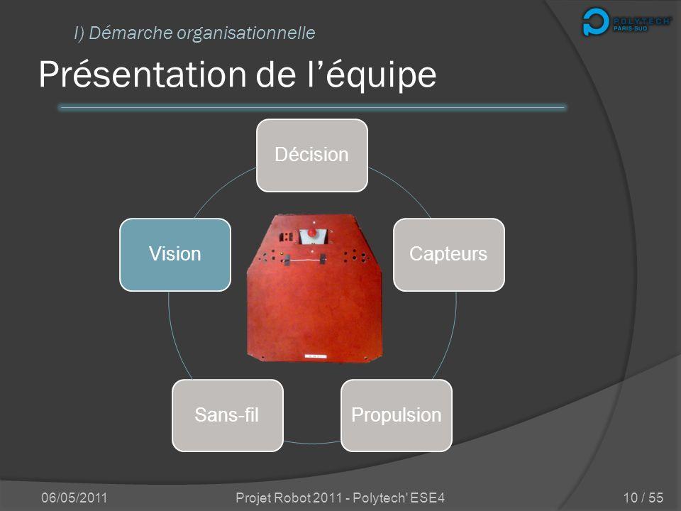 Présentation de léquipe DécisionCapteursPropulsionSans-filVision 06/05/2011Projet Robot 2011 - Polytech' ESE4 I) Démarche organisationnelle 9 / 55