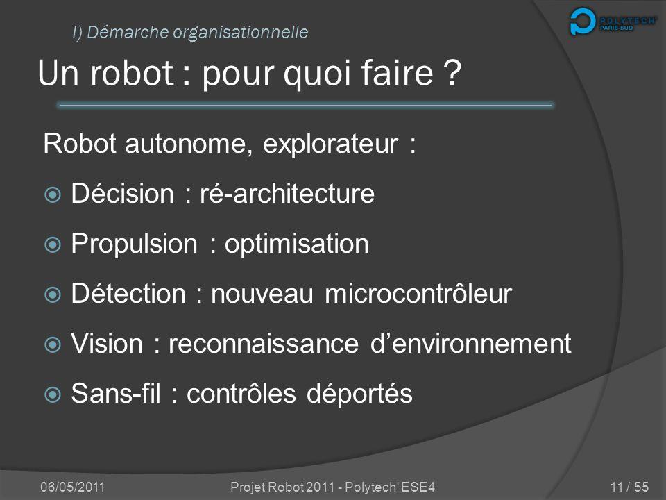 Présentation de léquipe DécisionCapteursPropulsionSans-filVision 06/05/2011Projet Robot 2011 - Polytech' ESE4 I) Démarche organisationnelle 10 / 55