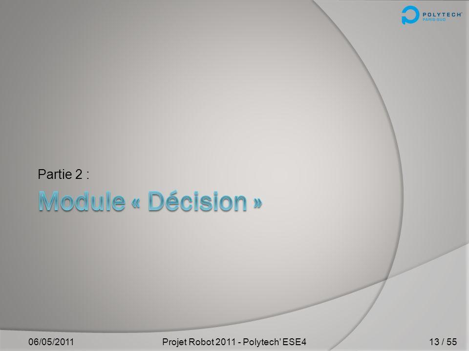 Partage des documents Partage de fichiers via Internet Interface de suivi des modifications Utilisation par lensemble de léquipe 06/05/2011Projet Robo