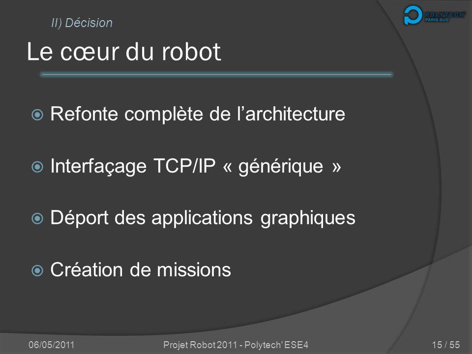 Vision Capteurs Propulsion Cerveau TCP / IP Cœur Bus CAN 06/05/2011Projet Robot 2011 - Polytech' ESE4 Architecture globale II) Décision 14 / 55
