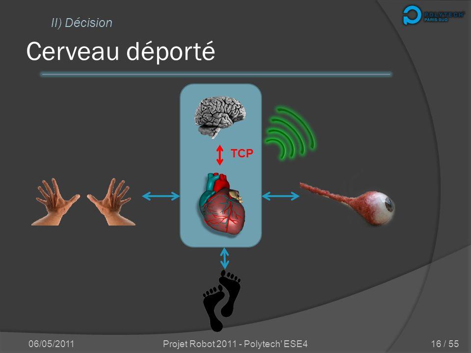 Le cœur du robot Refonte complète de larchitecture Interfaçage TCP/IP « générique » Déport des applications graphiques Création de missions 06/05/2011