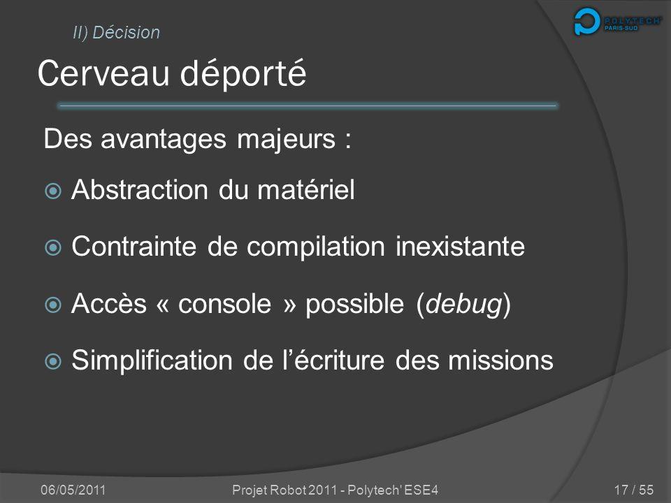 Cerveau déporté 06/05/2011Projet Robot 2011 - Polytech' ESE4 II) Décision 16 / 55 TCP