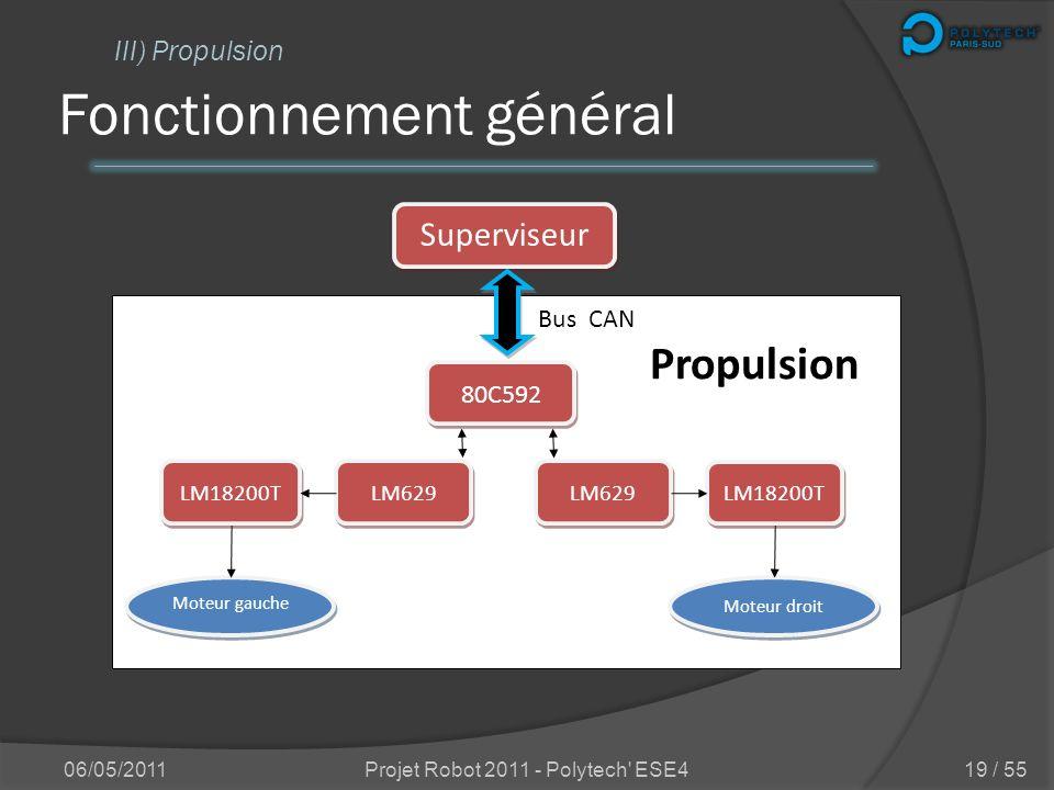 Partie 3 : 06/05/2011Projet Robot 2011 - Polytech' ESE418 / 55
