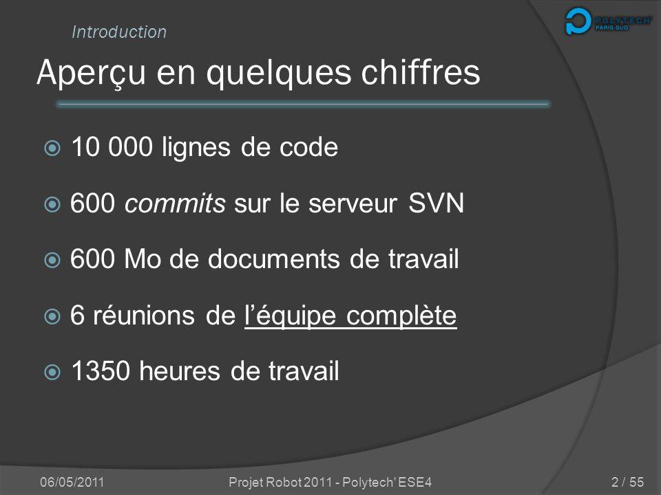 Enseignants encadrants : Samir BOUAZIZ, Michel FAN, Sylvie LE HÉGARAT Promotion 2012 Électronique et Systèmes Embarqués