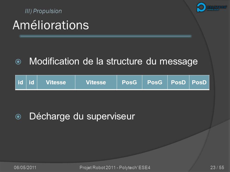 Communication via le bus CAN Structure : champs darbitrage et champs de données Tests sous logiciel « Pcan view » 06/05/2011Projet Robot 2011 - Polyte