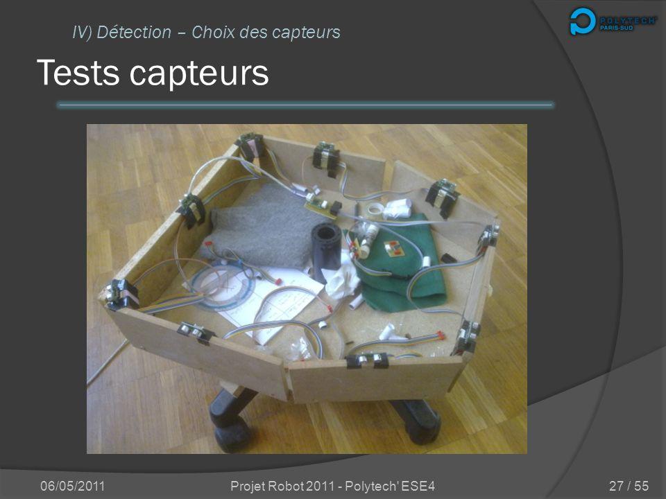 Capteurs ultrasons / infrarouges IV) Détection – Choix des capteurs 06/05/2011Projet Robot 2011 - Polytech' ESE4 Détection trousDétection obstacles IR
