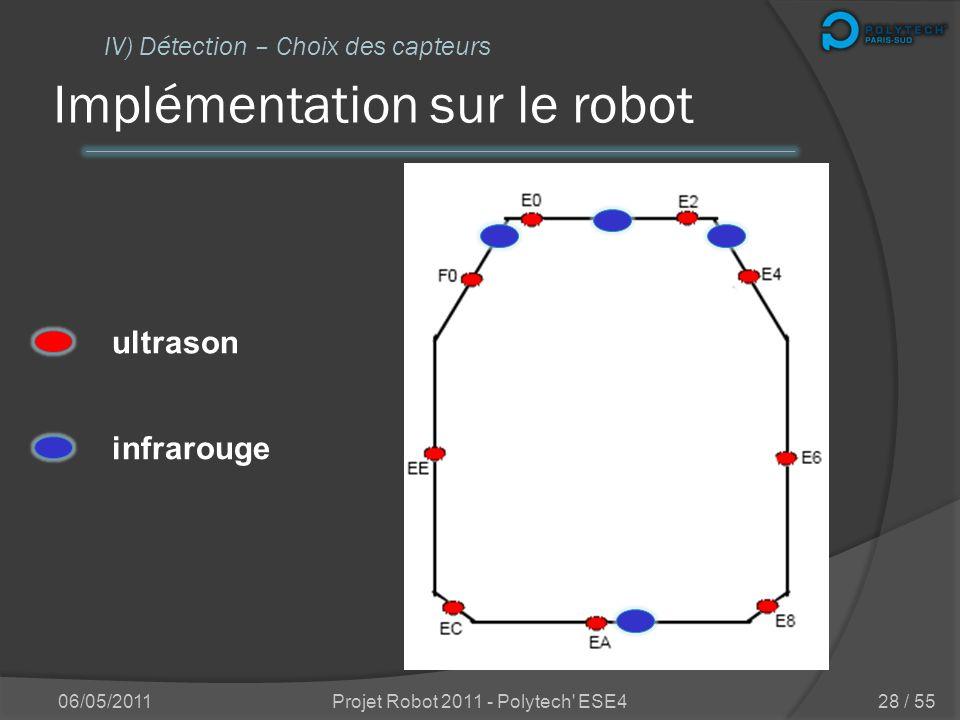 Tests capteurs 06/05/2011Projet Robot 2011 - Polytech' ESE4 IV) Détection – Choix des capteurs 27 / 55