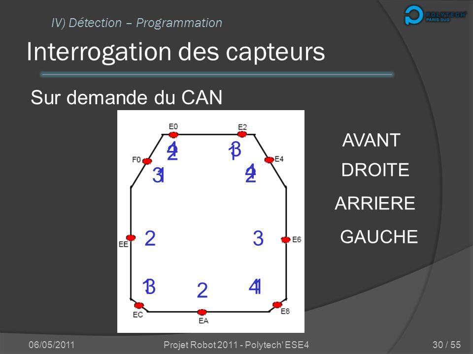 Interrogation des capteurs Lecture cyclique IV) Détection – Programmation 06/05/2011Projet Robot 2011 - Polytech' ESE429 / 55