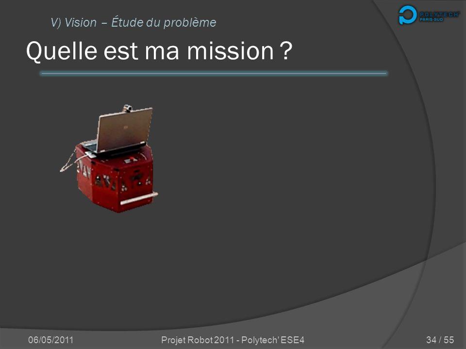 Partie 5 : 06/05/2011Projet Robot 2011 - Polytech' ESE433 / 55