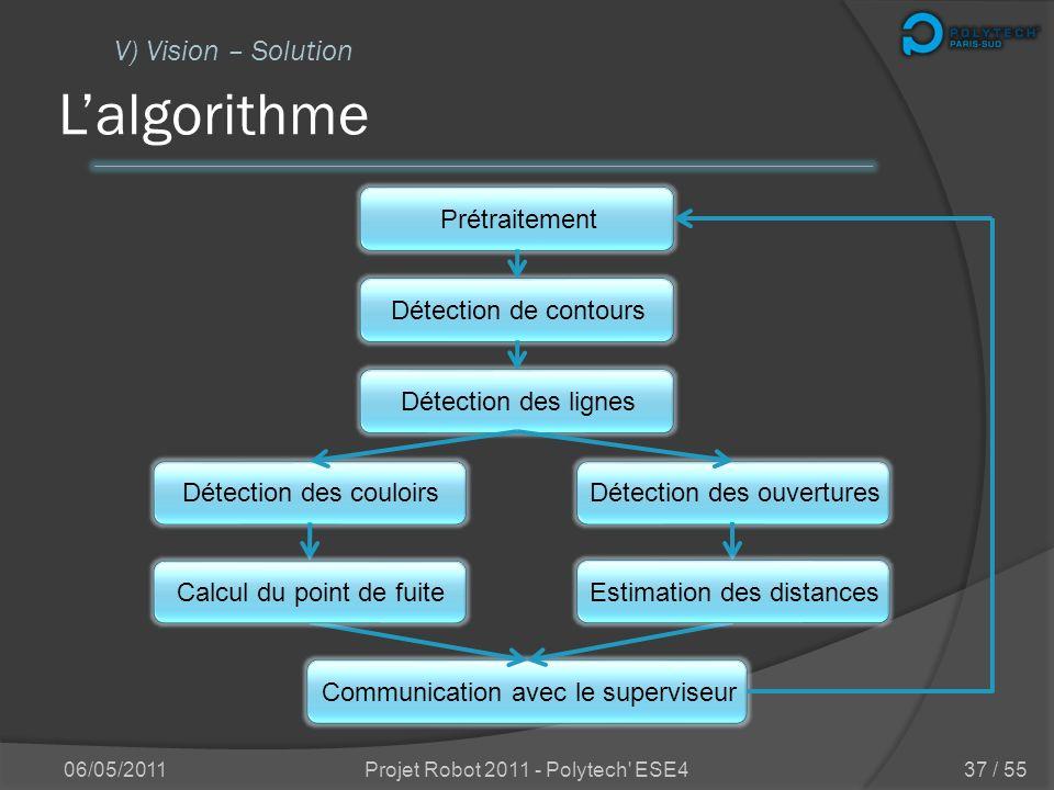 Comment y parvenir ? 06/05/2011Projet Robot 2011 - Polytech' ESE4 V) Vision – Étude du problème Détection de contours Encadrements de porte Jonctions