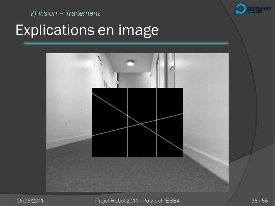 Lalgorithme 06/05/2011Projet Robot 2011 - Polytech' ESE4 V) Vision – Solution Prétraitement Détection de contours Détection des lignes Détection des c