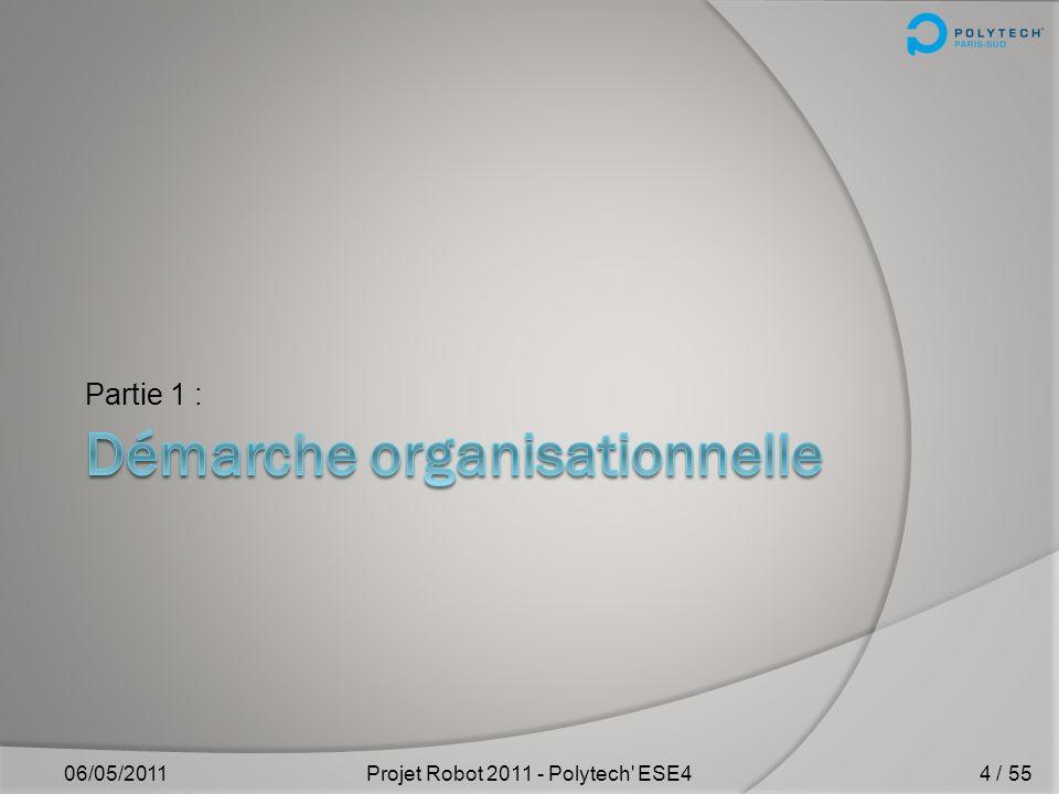Plan de la présentation I) Démarche organisationnelle II) Module « Décision » III) Module « Propulsion » IV) Module « Détection » V) Module « Vision »