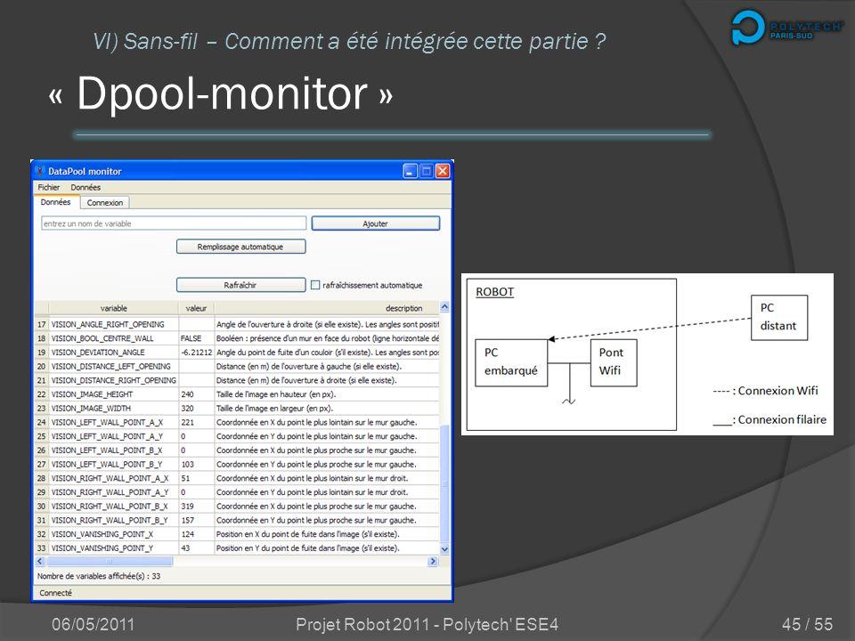 « Wifi-remote » 06/05/2011Projet Robot 2011 - Polytech' ESE4 VI) Sans-fil – Comment a été intégrée cette partie ? 44 / 55