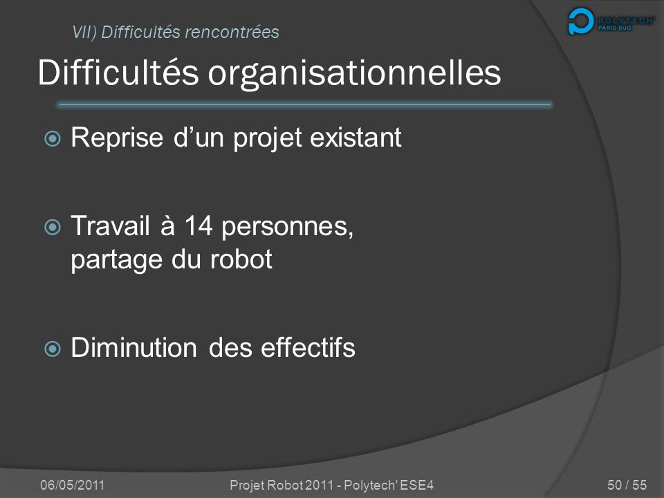 Difficultés techniques Utilisation de nouveaux outils : Bibliothèque OpenCV Framework Qt Découverte du bus CAN 06/05/2011Projet Robot 2011 - Polytech'