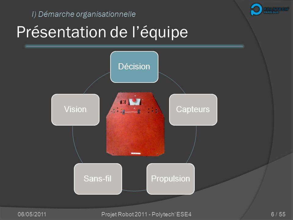 Présentation de léquipe DécisionCapteursPropulsionSans-filVision 06/05/2011Projet Robot 2011 - Polytech' ESE4 I) Démarche organisationnelle 5 / 55