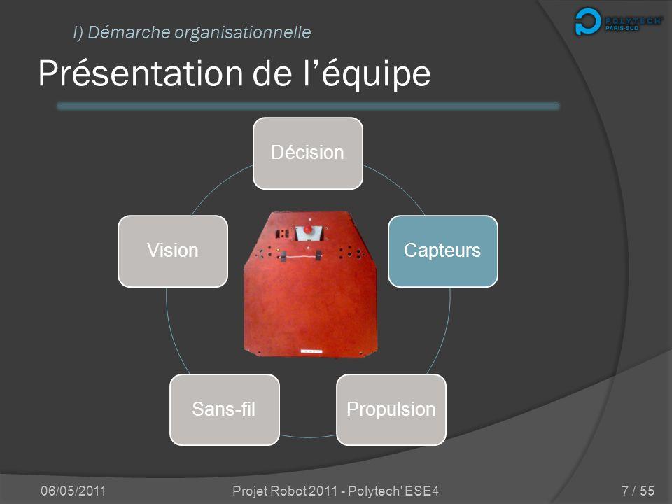 Présentation de léquipe DécisionCapteursPropulsionSans-filVision 06/05/2011Projet Robot 2011 - Polytech' ESE4 I) Démarche organisationnelle 6 / 55