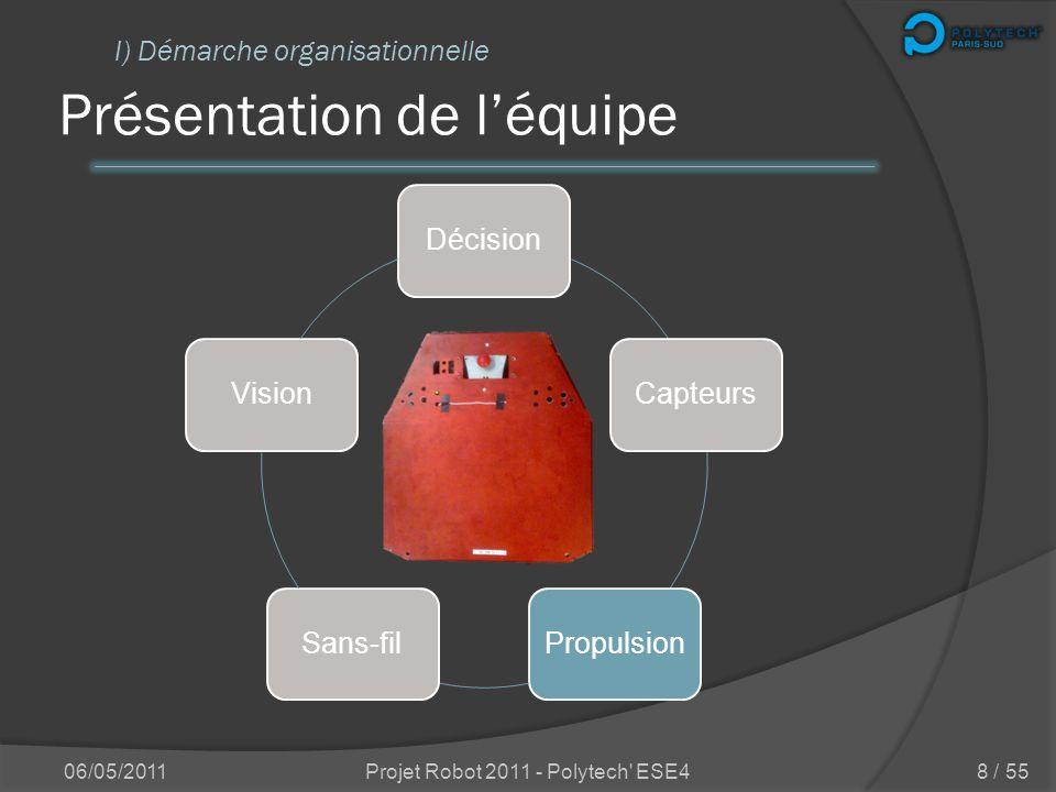 Présentation de léquipe DécisionCapteursPropulsionSans-filVision 06/05/2011Projet Robot 2011 - Polytech' ESE4 I) Démarche organisationnelle 7 / 55