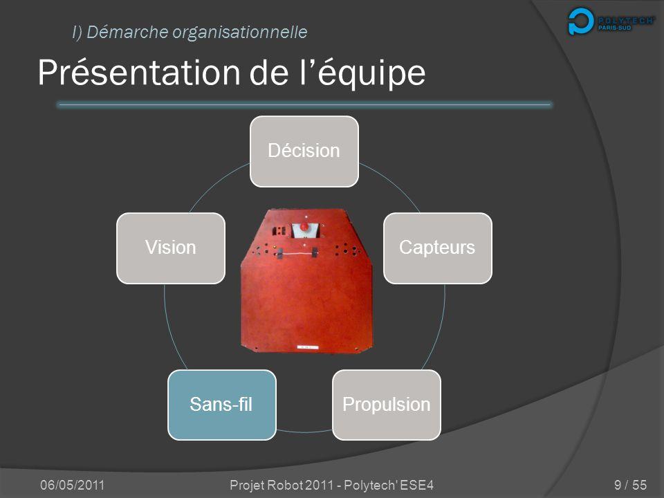 Présentation de léquipe DécisionCapteursPropulsionSans-filVision 06/05/2011Projet Robot 2011 - Polytech' ESE4 I) Démarche organisationnelle 8 / 55