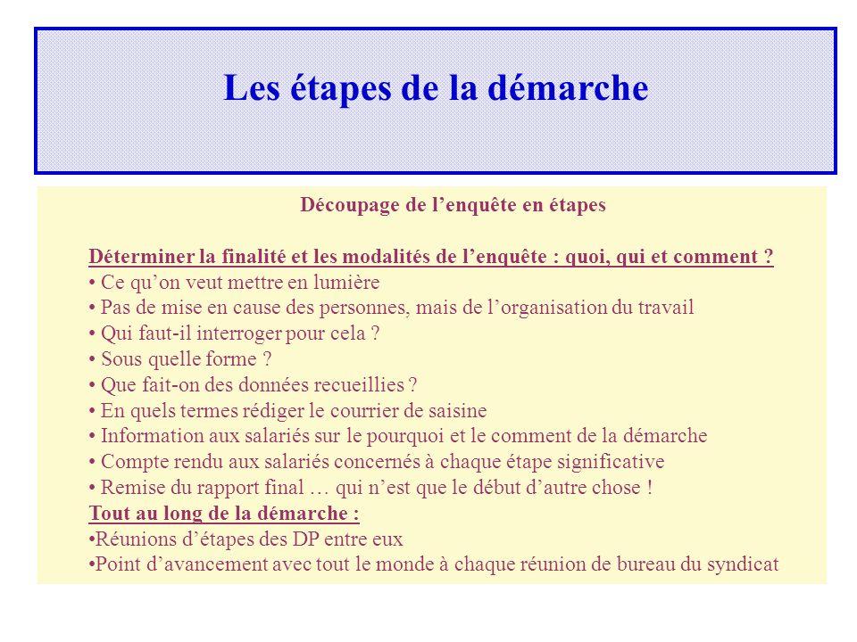 Les étapes de la démarche Découpage de lenquête en étapes Déterminer la finalité et les modalités de lenquête : quoi, qui et comment .
