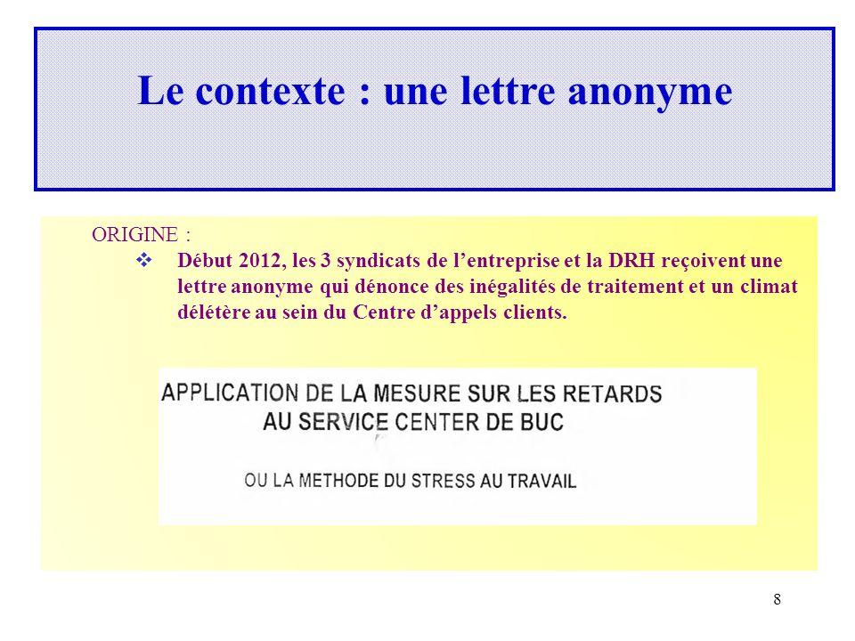 8 ORIGINE : Début 2012, les 3 syndicats de lentreprise et la DRH reçoivent une lettre anonyme qui dénonce des inégalités de traitement et un climat délétère au sein du Centre dappels clients.