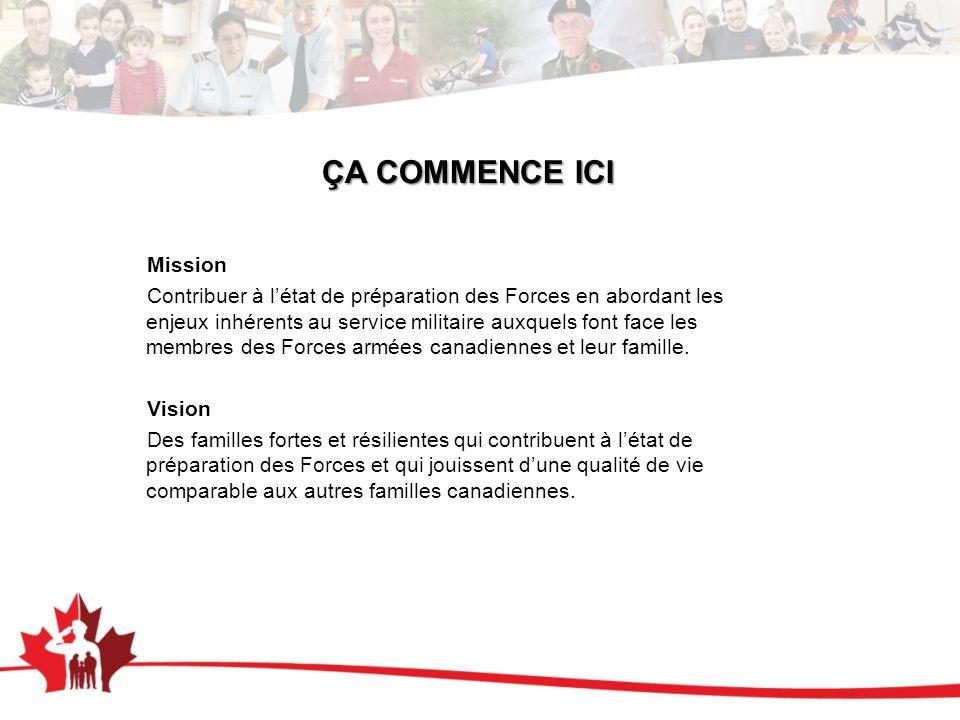 ÇA COMMENCE ICI Mission Contribuer à létat de préparation des Forces en abordant les enjeux inhérents au service militaire auxquels font face les membres des Forces armées canadiennes et leur famille.