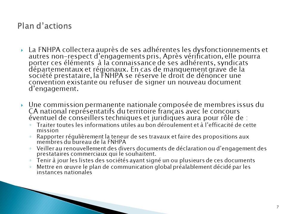 La FNHPA collectera auprès de ses adhérentes les dysfonctionnements et autres non-respect dengagements pris. Après vérification, elle pourra porter ce