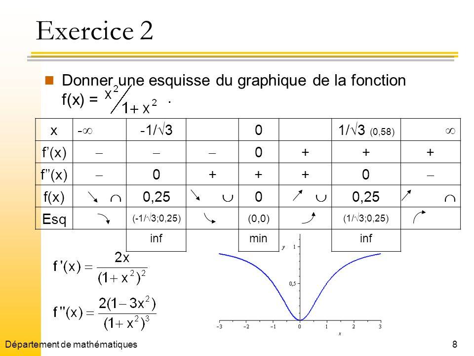 9 Analyse dune fonction (avec asymptotes) Démarche à suivre Étape 1 : Donner le domaine de la fonction f Étape 2 : Déterminer les asymptotes (horizontales, verticales et/ou obliques) Étape 3 : Trouver f(x) et identifier les nombres critiques de f Étape 4 : Trouver f(x) et identifier les nombres critiques de f Étape 5 : Compléter le tableau de variation relatif à f et f Étape 6 : Donner une esquisse du graphique Département de mathématiques
