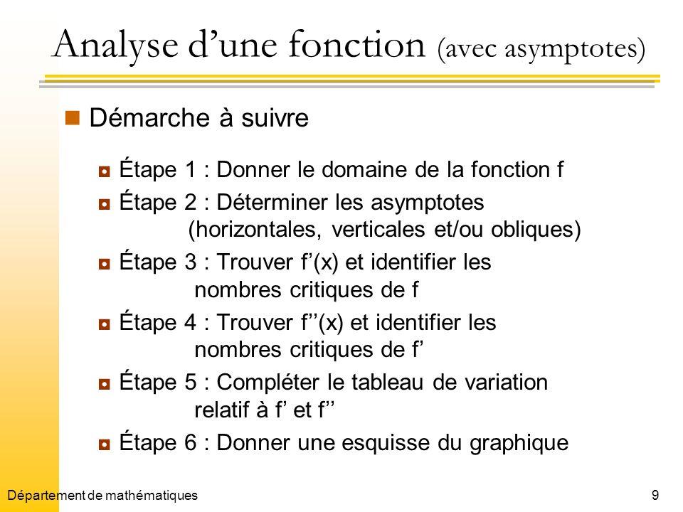 9 Analyse dune fonction (avec asymptotes) Démarche à suivre Étape 1 : Donner le domaine de la fonction f Étape 2 : Déterminer les asymptotes (horizont
