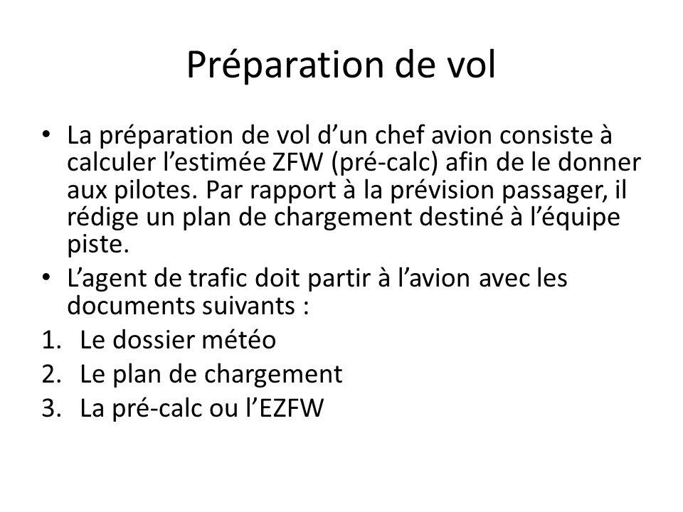 Préparation de vol La préparation de vol dun chef avion consiste à calculer lestimée ZFW (pré-calc) afin de le donner aux pilotes. Par rapport à la pr