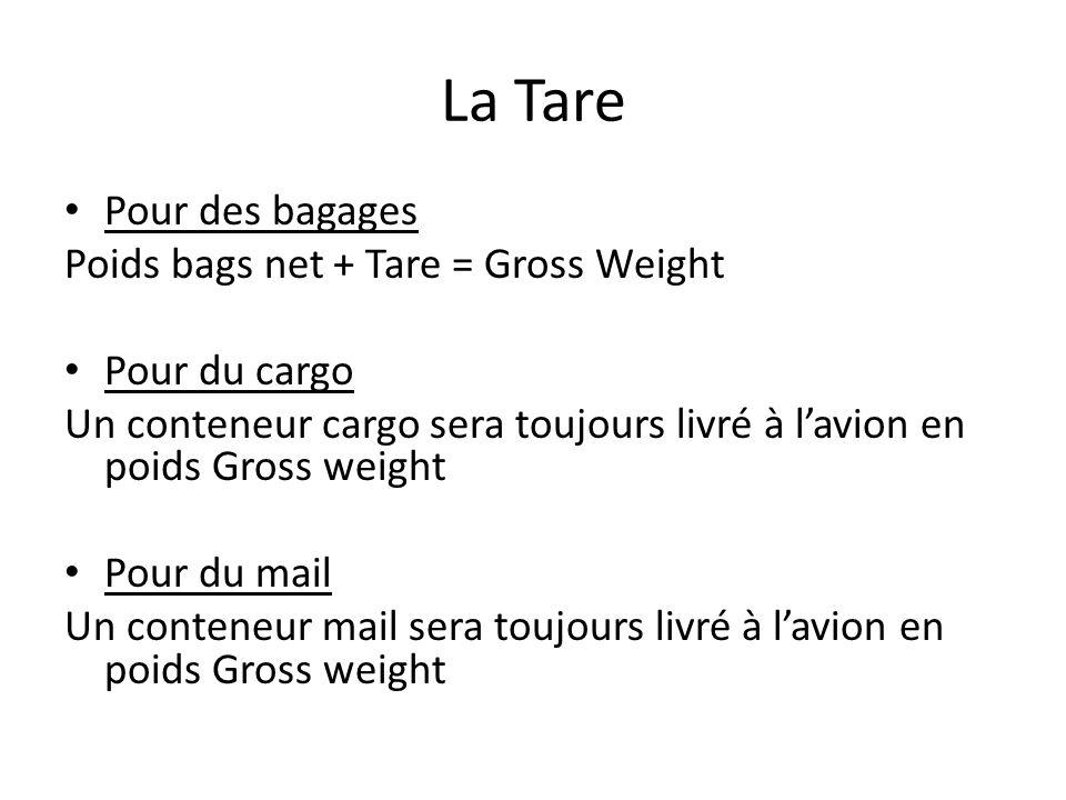 La Tare Pour des bagages Poids bags net + Tare = Gross Weight Pour du cargo Un conteneur cargo sera toujours livré à lavion en poids Gross weight Pour