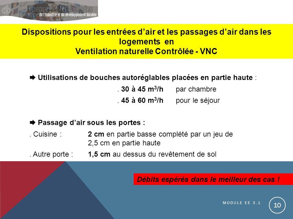 Dispositions pour les entrées dair et les passages dair dans les logements en Ventilation naturelle Contrôlée - VNC Passage dair sous les portes :. Cu