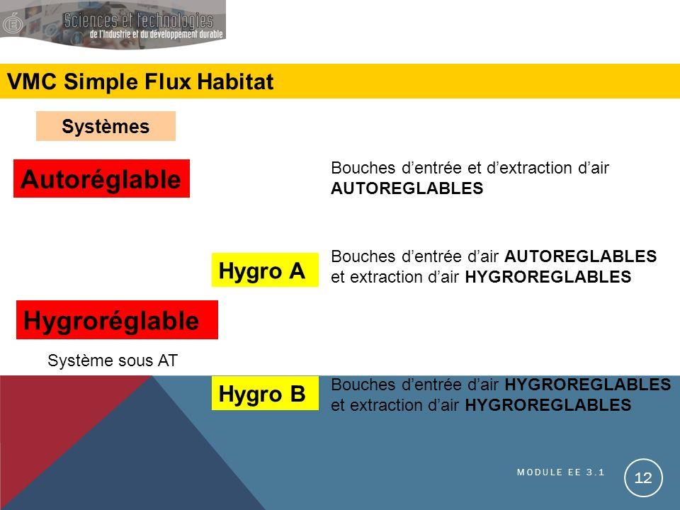 VMC Simple Flux Habitat Autoréglable Hygroréglable Hygro A Hygro B Bouches dentrée et dextraction dair AUTOREGLABLES Bouches dentrée dair AUTOREGLABLE