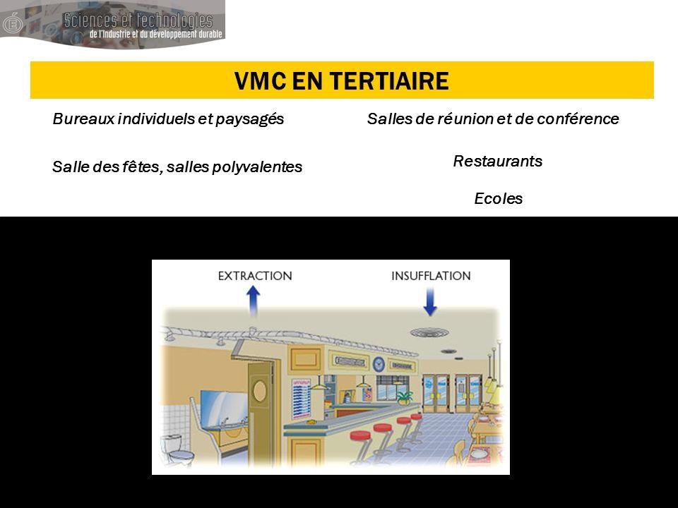 VMC EN TERTIAIRE Bureaux individuels et paysagés Salle des fêtes, salles polyvalentes Restaurants Ecoles Salles de réunion et de conférence