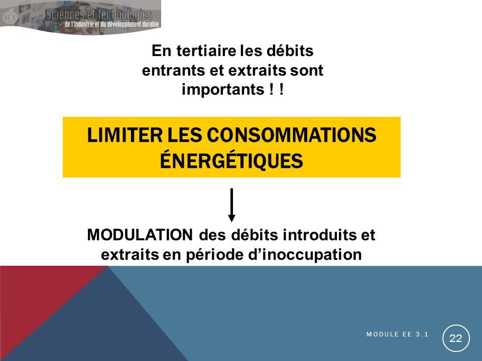 LIMITER LES CONSOMMATIONS ÉNERGÉTIQUES MODULATION des débits introduits et extraits en période dinoccupation En tertiaire les débits entrants et extra