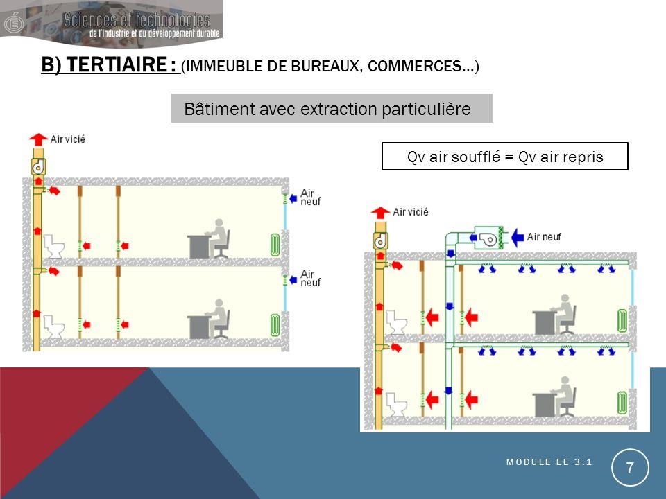 B) TERTIAIRE : (IMMEUBLE DE BUREAUX, COMMERCES…) Bâtiment avec extraction particulière MODULE EE 3.1 7 Qv air soufflé = Qv air repris