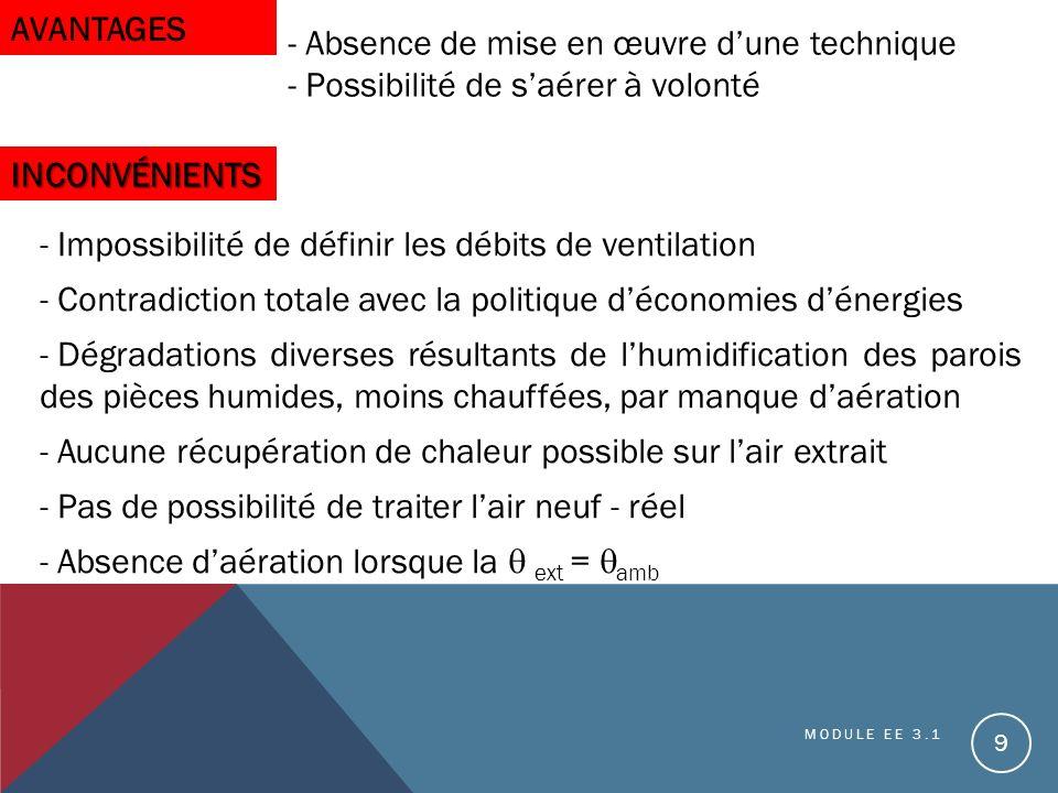 AVANTAGES - Absence de mise en œuvre dune technique - Possibilité de saérer à volonté INCONVÉNIENTS - Impossibilité de définir les débits de ventilati