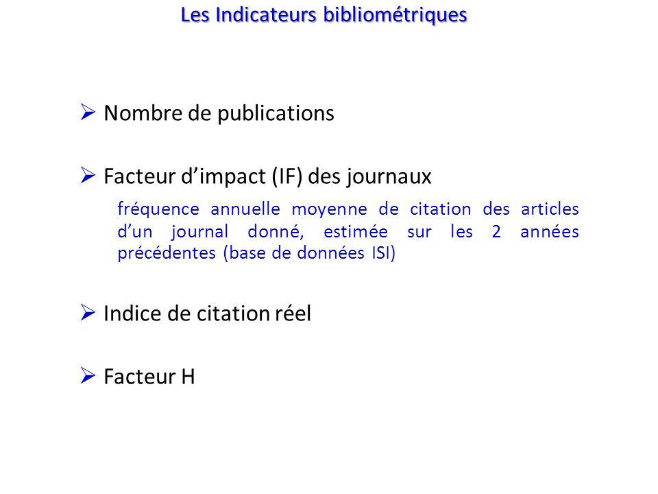 Les Indicateurs bibliométriques Nombre de publications Facteur dimpact (IF) des journaux fréquence annuelle moyenne de citation des articles dun journ