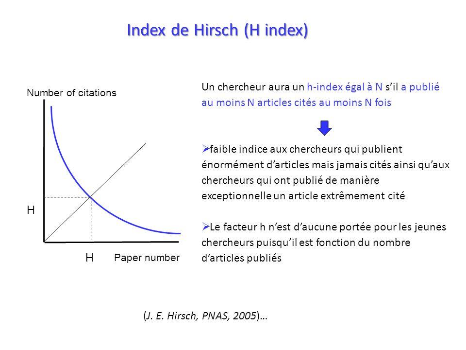 Index de Hirsch (H index) (J. E. Hirsch, PNAS, 2005)… Un chercheur aura un h-index égal à N sil a publié au moins N articles cités au moins N fois fai