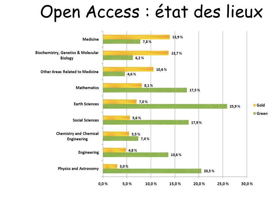 Open Access : état des lieux